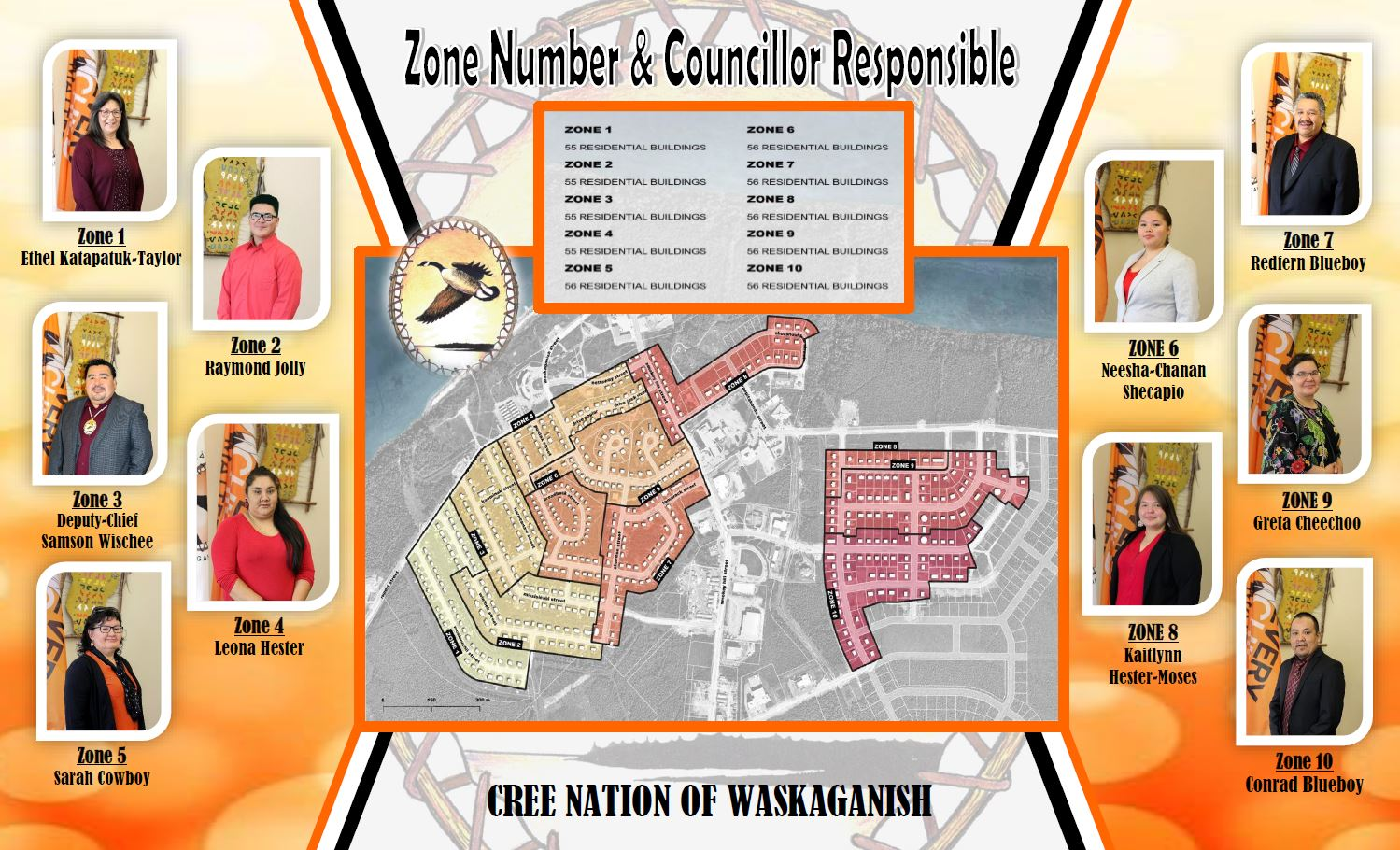 Zoning Map for Council